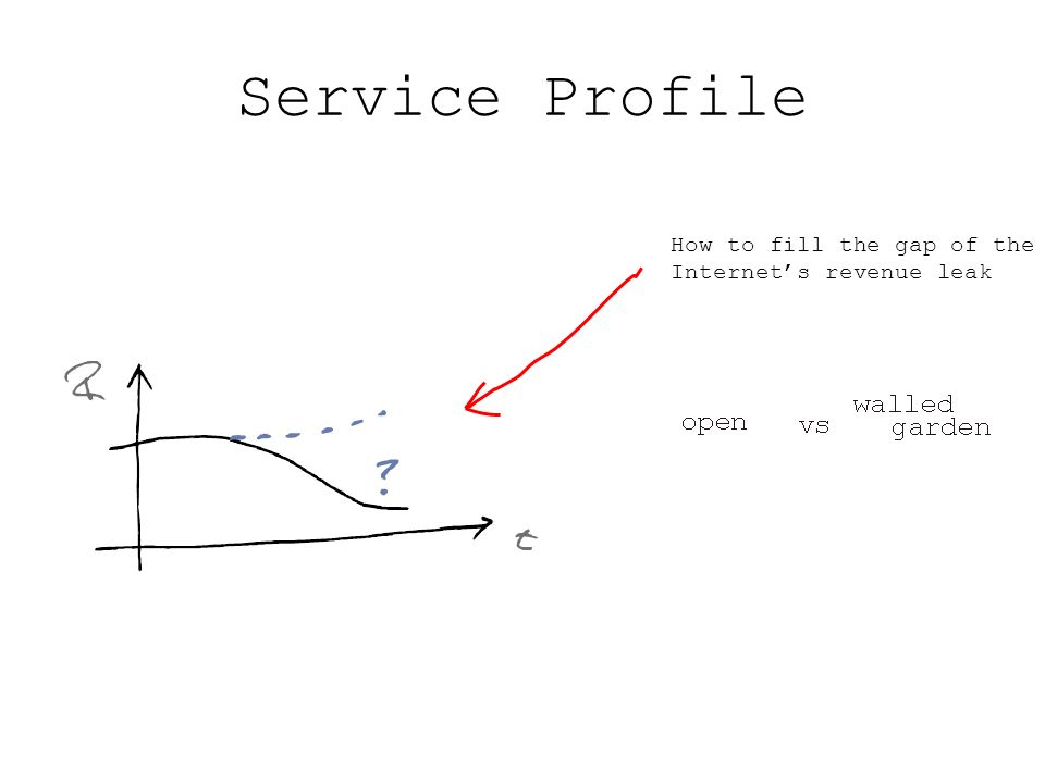 Service Profile How to fill the gap of the Internets revenue leak