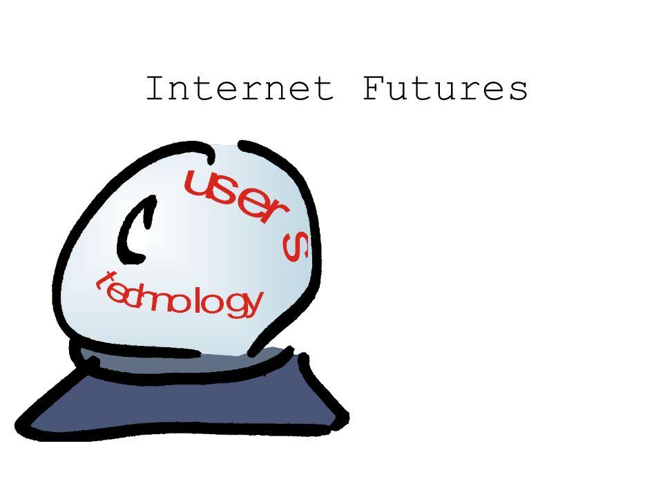 Internet Futures