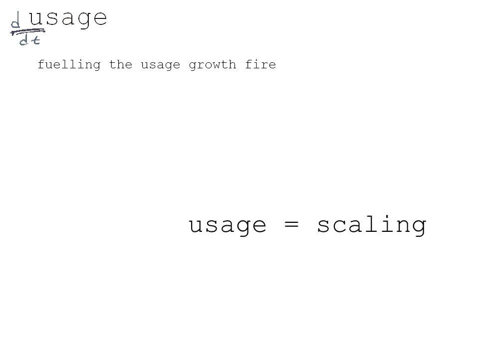 usage = scaling