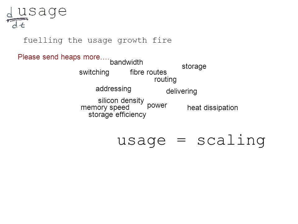 fuelling the usage growth fire bandwidth switching routing addressing usage = scaling storage delivering power heat dissipation memory speed silicon d