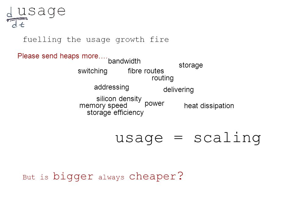 fuelling the usage growth fire bandwidth switching routing addressing usage = scaling storage delivering power heat dissipation memory speed silicon density storage efficiency But is bigger always cheaper .