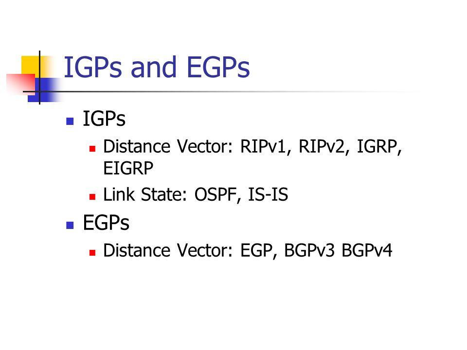 IGPs and EGPs IGPs Distance Vector: RIPv1, RIPv2, IGRP, EIGRP Link State: OSPF, IS-IS EGPs Distance Vector: EGP, BGPv3 BGPv4