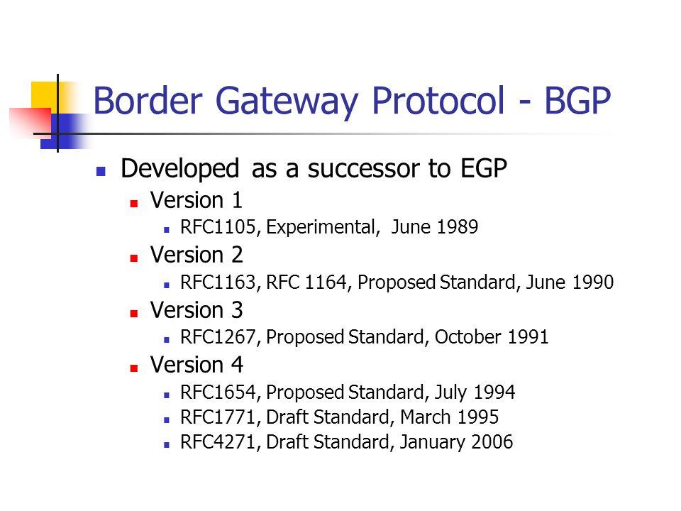 Border Gateway Protocol - BGP Developed as a successor to EGP Version 1 RFC1105, Experimental, June 1989 Version 2 RFC1163, RFC 1164, Proposed Standar