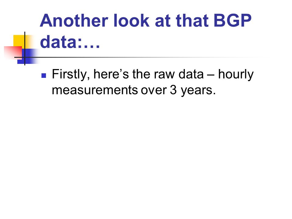 Another look at that BGP data:… Firstly, heres the raw data – hourly measurements over 3 years.