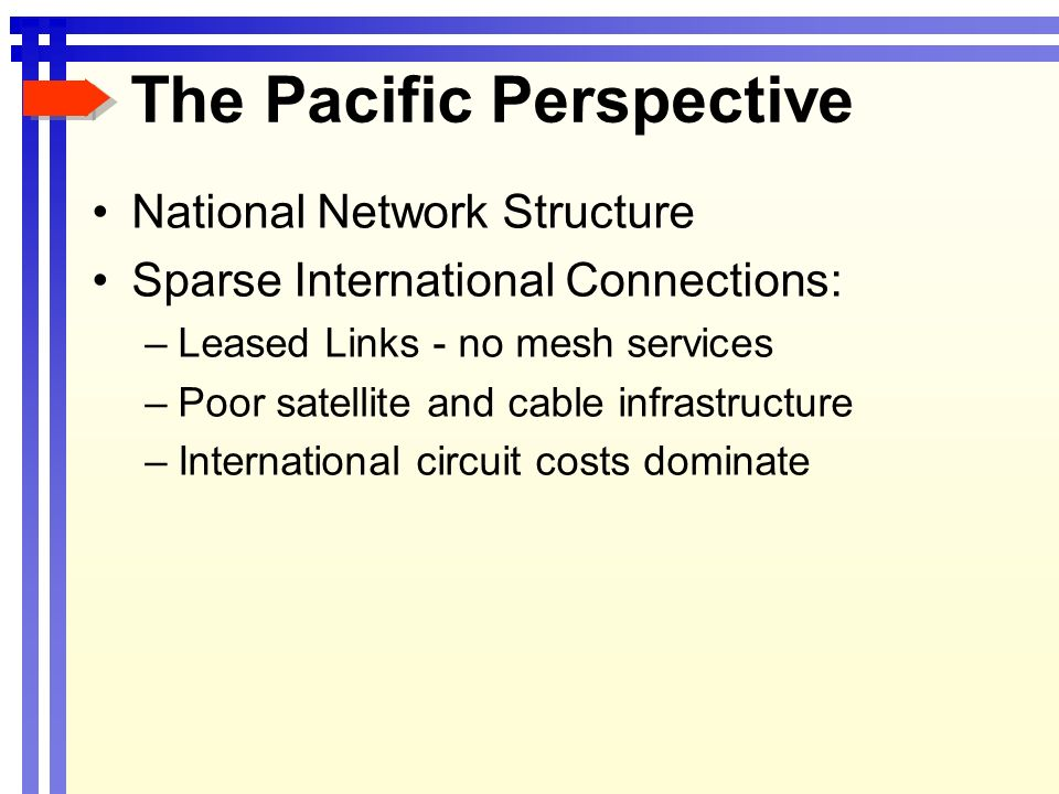 The Pacific Perspective National Network Structure Sparse International Connections: –Leased Links - no mesh services –Poor satellite and cable infras