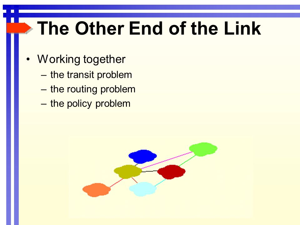 The Other End of the Link Working together –the transit problem –the routing problem –the policy problem