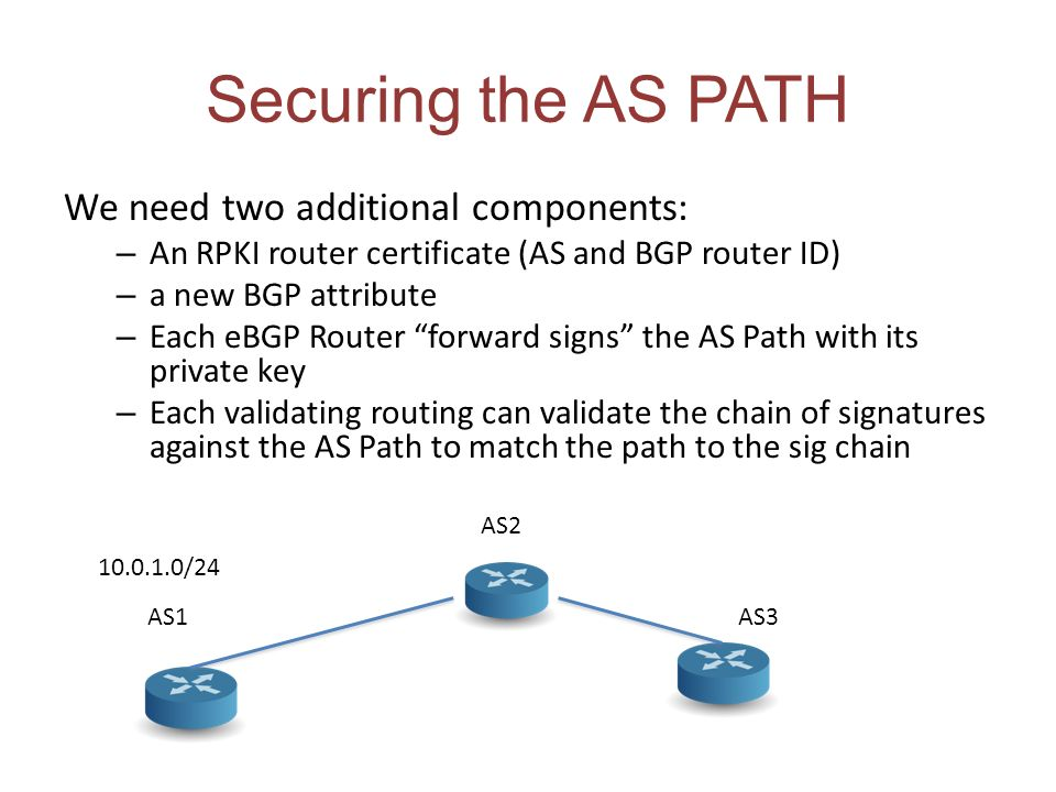 Securing the AS PATH We need two additional components: – An RPKI router certificate (AS and BGP router ID) – a new BGP attribute – Each eBGP Router forward signs the AS Path with its private key – Each validating routing can validate the chain of signatures against the AS Path to match the path to the sig chain AS1 AS2 AS3 10.0.1.0/24