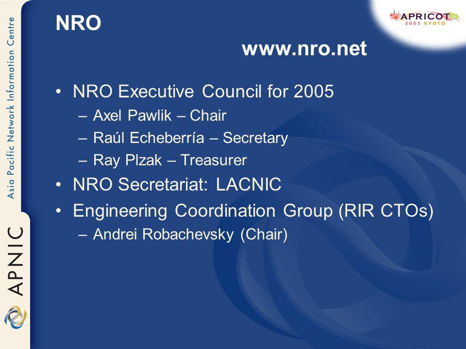 NRO www.nro.net NRO Executive Council for 2005 –Axel Pawlik – Chair –Raúl Echeberría – Secretary –Ray Plzak – Treasurer NRO Secretariat: LACNIC Engineering Coordination Group (RIR CTOs) –Andrei Robachevsky (Chair)