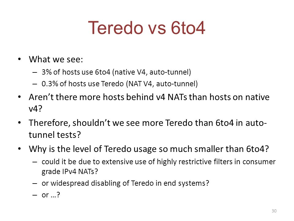Teredo vs 6to4 What we see: – 3% of hosts use 6to4 (native V4, auto-tunnel) – 0.3% of hosts use Teredo (NAT V4, auto-tunnel) Arent there more hosts behind v4 NATs than hosts on native v4.