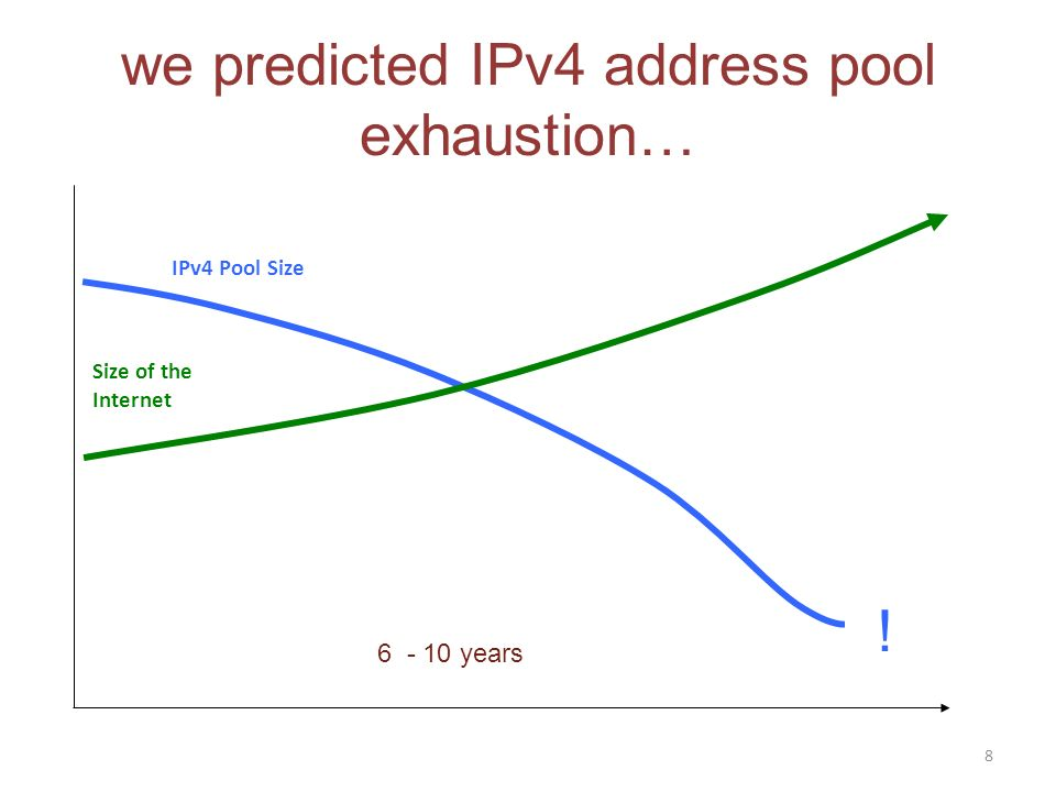 so we formed a plan… IPv6 Deployment IPv4 Pool Size Size of the Internet IPv6 Transition using Dual Stack 6 - 10 years 9