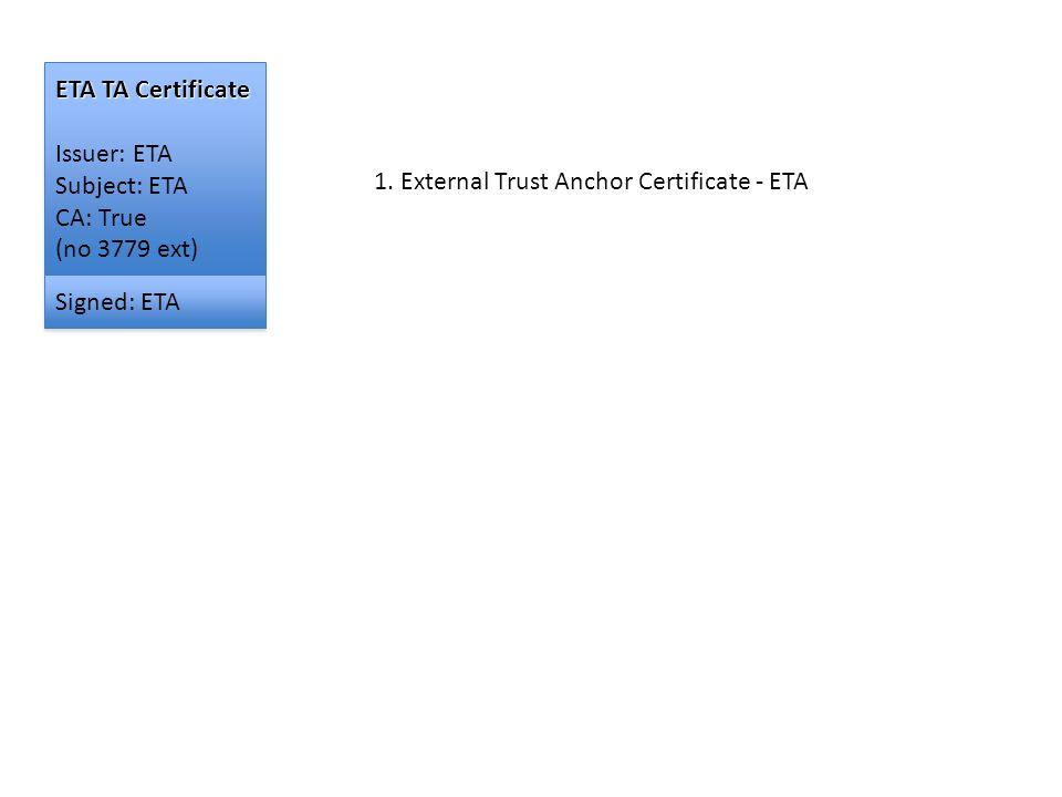 ETA TA Certificate Issuer: ETA Subject: ETA CA: True (no 3779 ext) ETA TA Certificate Issuer: ETA Subject: ETA CA: True (no 3779 ext) Signed: ETA 1.