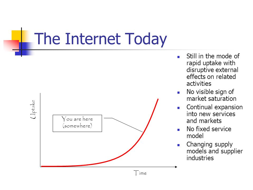 The Internet Today Uptake You are here (somewhere) Time Still in the mode of rapid uptake with disruptive external effects on related activities No visible sign of market saturation Continual expansion into new services and markets No fixed service model Changing supply models and supplier industries