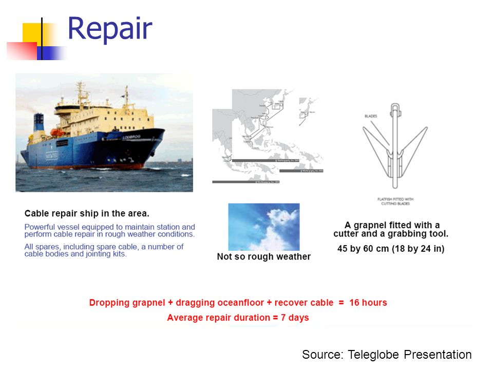 Repair Source: Teleglobe Presentation
