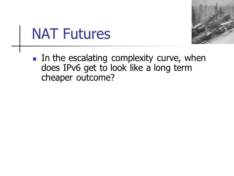 NAT Futures In the escalating complexity curve, when does IPv6 get to look like a long term cheaper outcome