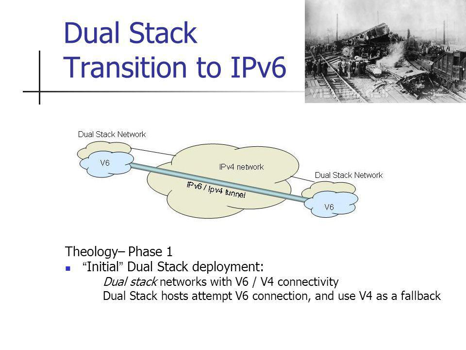 Dual Stack Transition to IPv6 Theology– Phase 1 Initial Dual Stack deployment: Dual stack networks with V6 / V4 connectivity Dual Stack hosts attempt V6 connection, and use V4 as a fallback