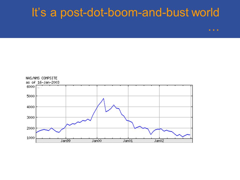 Its a post-dot-boom-and-bust world …