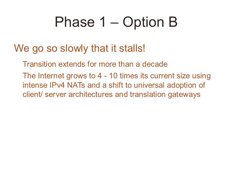 Phase 1 – Option B We go so slowly that it stalls.