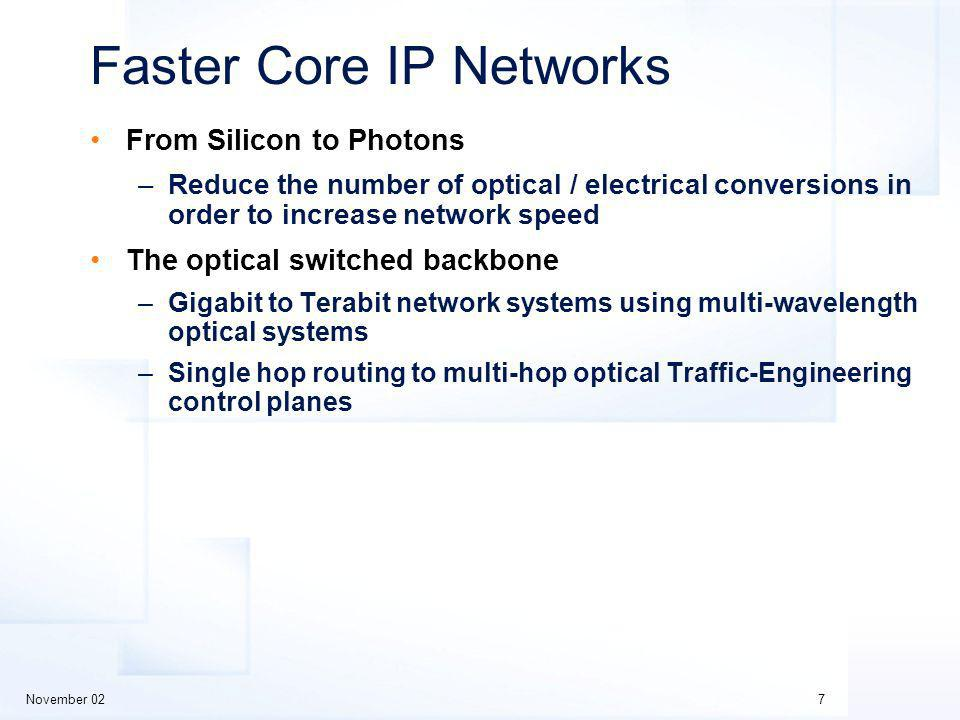 November 027 Faster Core IP Networks From Silicon to Photons –Reduce the number of optical / electrical conversions in order to increase network speed The optical switched backbone –Gigabit to Terabit network systems using multi-wavelength optical systems –Single hop routing to multi-hop optical Traffic-Engineering control planes