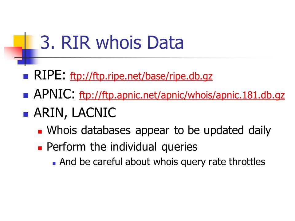 3. RIR whois Data RIPE: ftp://ftp.ripe.net/base/ripe.db.gz ftp://ftp.ripe.net/base/ripe.db.gz APNIC: ftp://ftp.apnic.net/apnic/whois/apnic.181.db.gz f