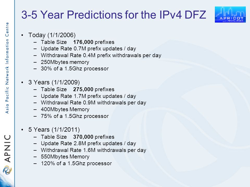3-5 Year Predictions for the IPv4 DFZ Today (1/1/2006) –Table Size 176,000 prefixes –Update Rate 0.7M prefix updates / day –Withdrawal Rate 0.4M prefix withdrawals per day –250Mbytes memory –30% of a 1.5Ghz processor 3 Years (1/1/2009) –Table Size 275,000 prefixes –Update Rate 1.7M prefix updates / day –Withdrawal Rate 0.9M withdrawals per day –400Mbytes Memory –75% of a 1.5Ghz processor 5 Years (1/1/2011) –Table Size 370,000 prefixes –Update Rate 2.8M prefix updates / day –Withdrawal Rate 1.6M withdrawals per day –550Mbytes Memory –120% of a 1.5Ghz processor