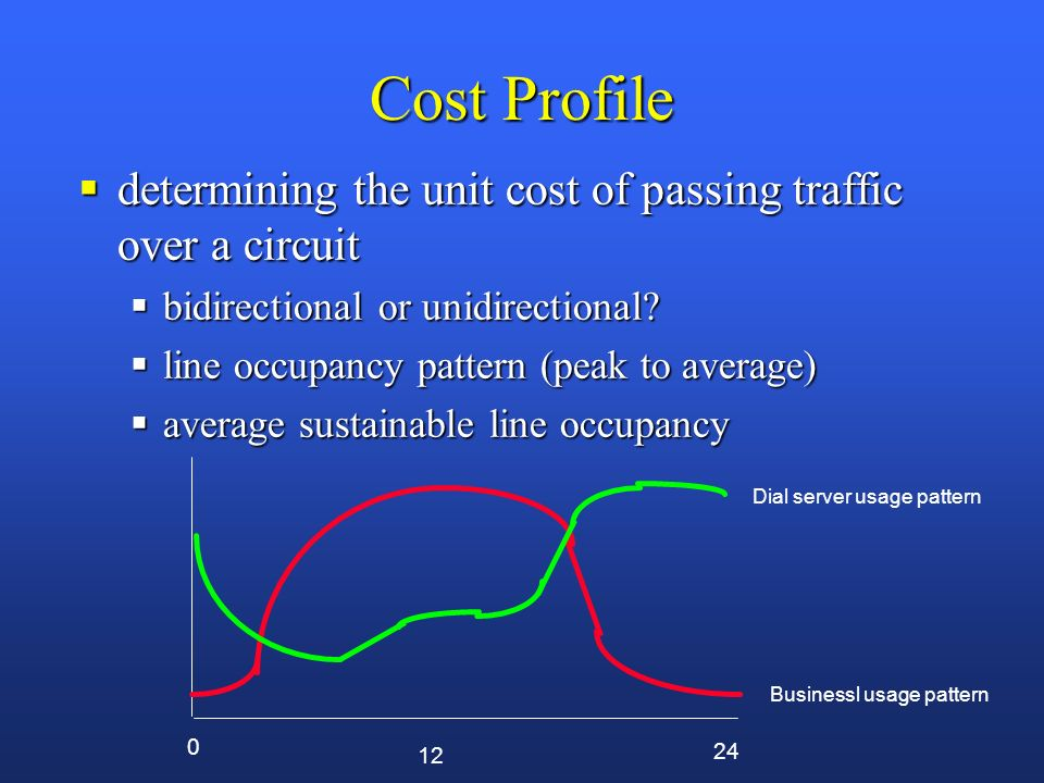 Volume Pricing Decision on Volume unit Decision on Volume unit tens of gigabytes (virtual access bandwidth) tens of gigabytes (virtual access bandwidth) megabytes (high sensitivity) megabytes (high sensitivity) Traffic shaping by time of day Traffic shaping by time of day peak / off peak pricing peak / off peak pricing reflects congestion price premium reflects congestion price premium