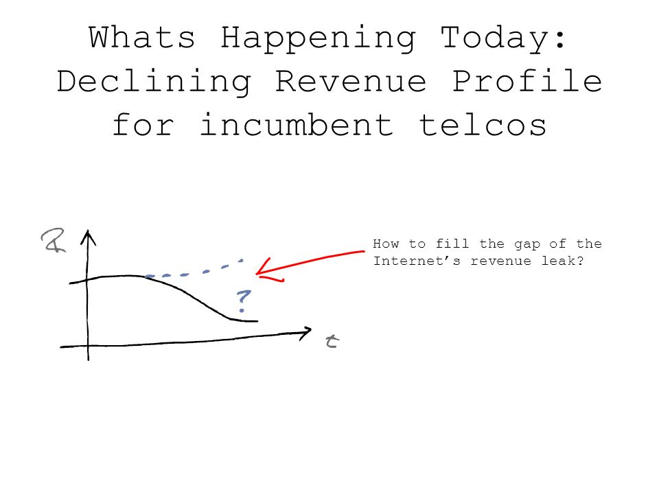 Whats Happening Today: Declining Revenue Profile for incumbent telcos How to fill the gap of the Internets revenue leak?
