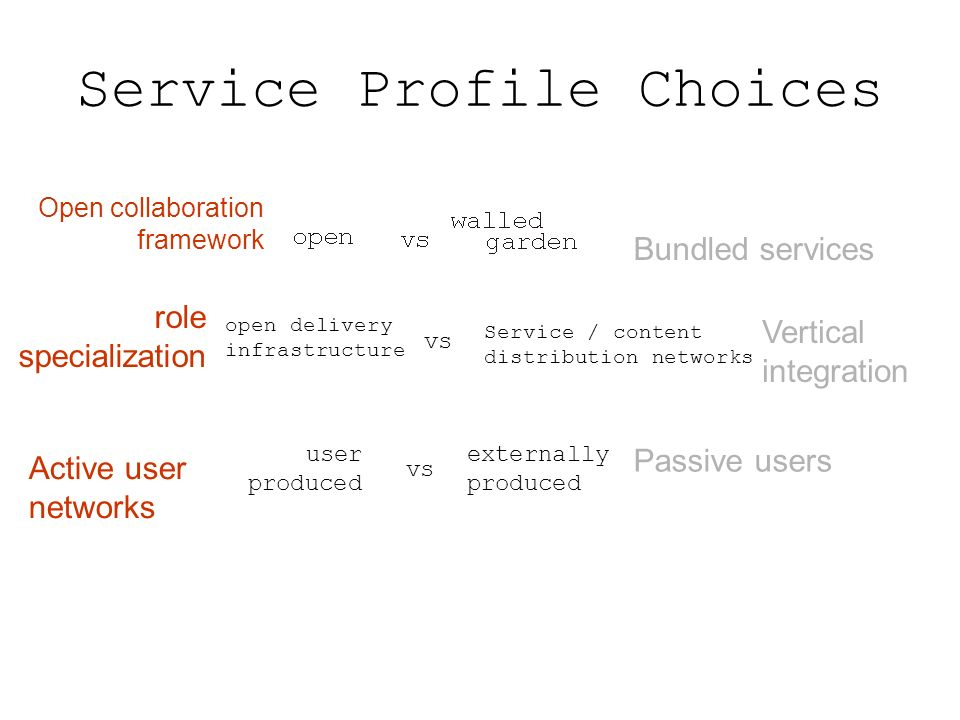 Service Profile Choices Bundled services Open collaboration framework Vertical integration role specialization Passive users Active user networks open