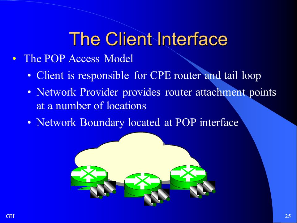 GH25 The Client Interface The POP Access Model Client is responsible for CPE router and tail loop Network Provider provides router attachment points at a number of locations Network Boundary located at POP interface