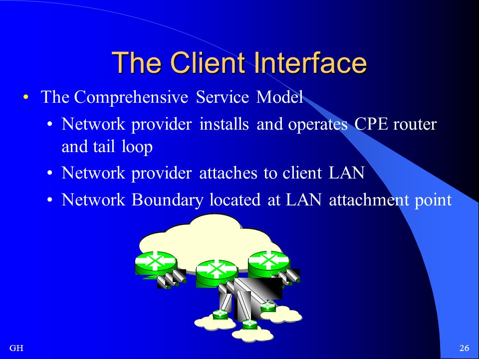 GH26 The Client Interface The Comprehensive Service Model Network provider installs and operates CPE router and tail loop Network provider attaches to client LAN Network Boundary located at LAN attachment point