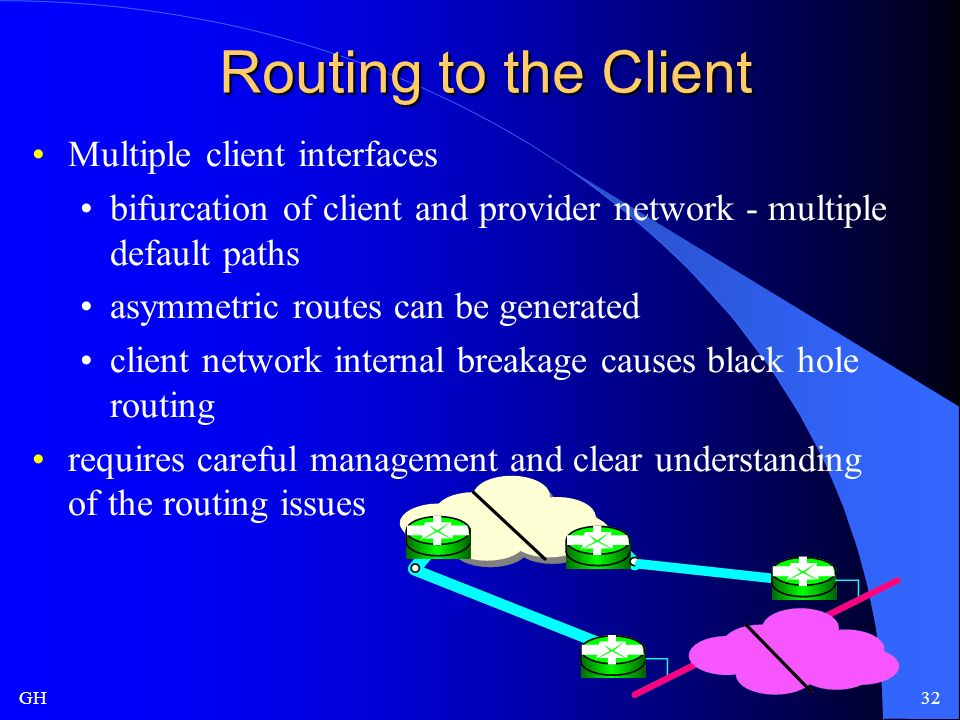 GH32 Routing to the Client Multiple client interfaces bifurcation of client and provider network - multiple default paths asymmetric routes can be generated client network internal breakage causes black hole routing requires careful management and clear understanding of the routing issues