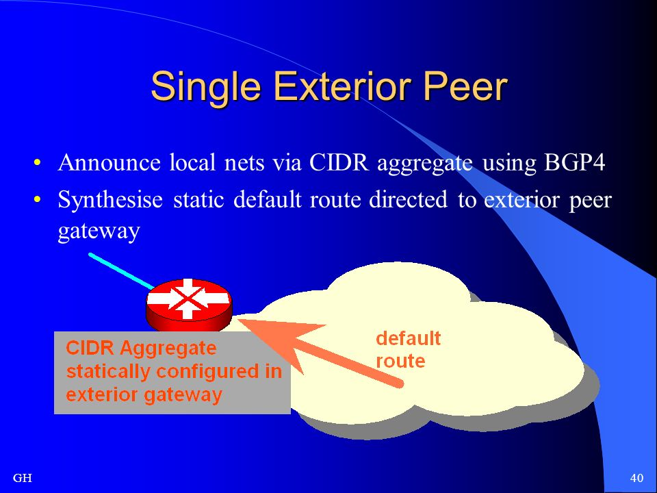 GH40 Single Exterior Peer Announce local nets via CIDR aggregate using BGP4 Synthesise static default route directed to exterior peer gateway