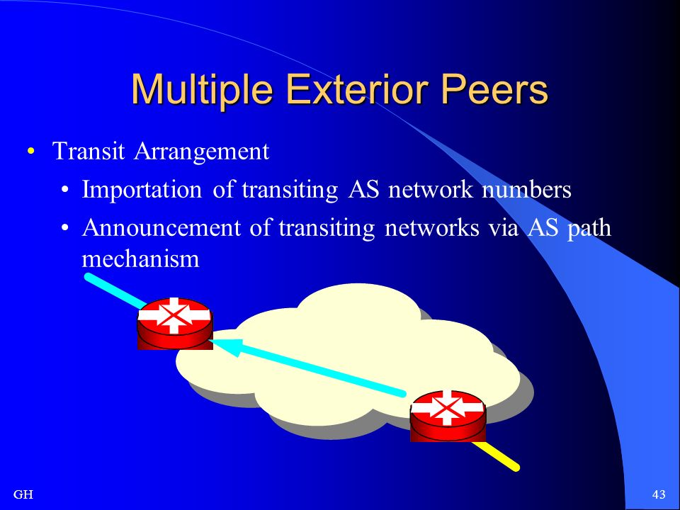 GH43 Multiple Exterior Peers Transit Arrangement Importation of transiting AS network numbers Announcement of transiting networks via AS path mechanism