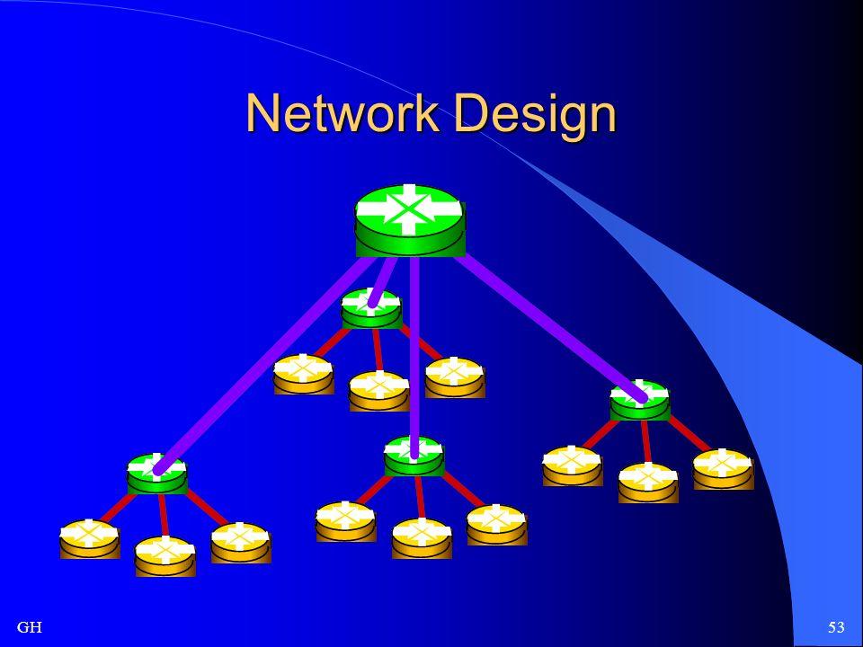 GH53 Network Design