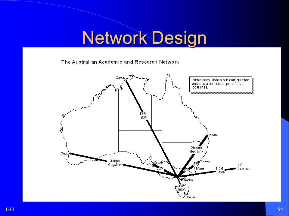 GH54 Network Design