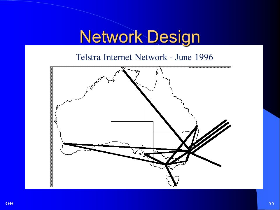 GH55 Network Design Telstra Internet Network - June 1996