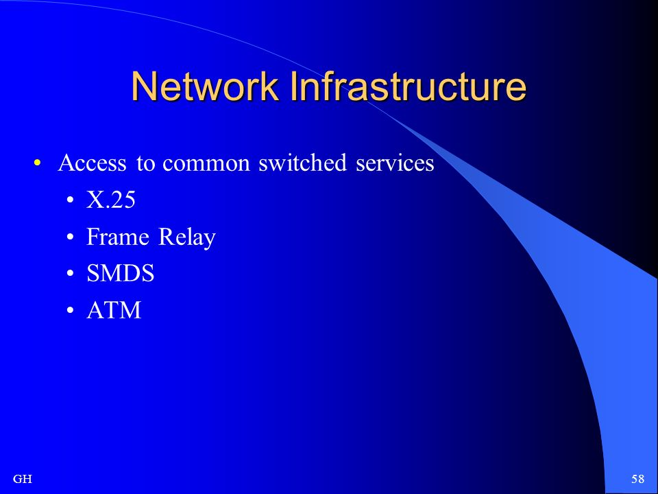 GH58 Network Infrastructure Access to common switched services X.25 Frame Relay SMDS ATM