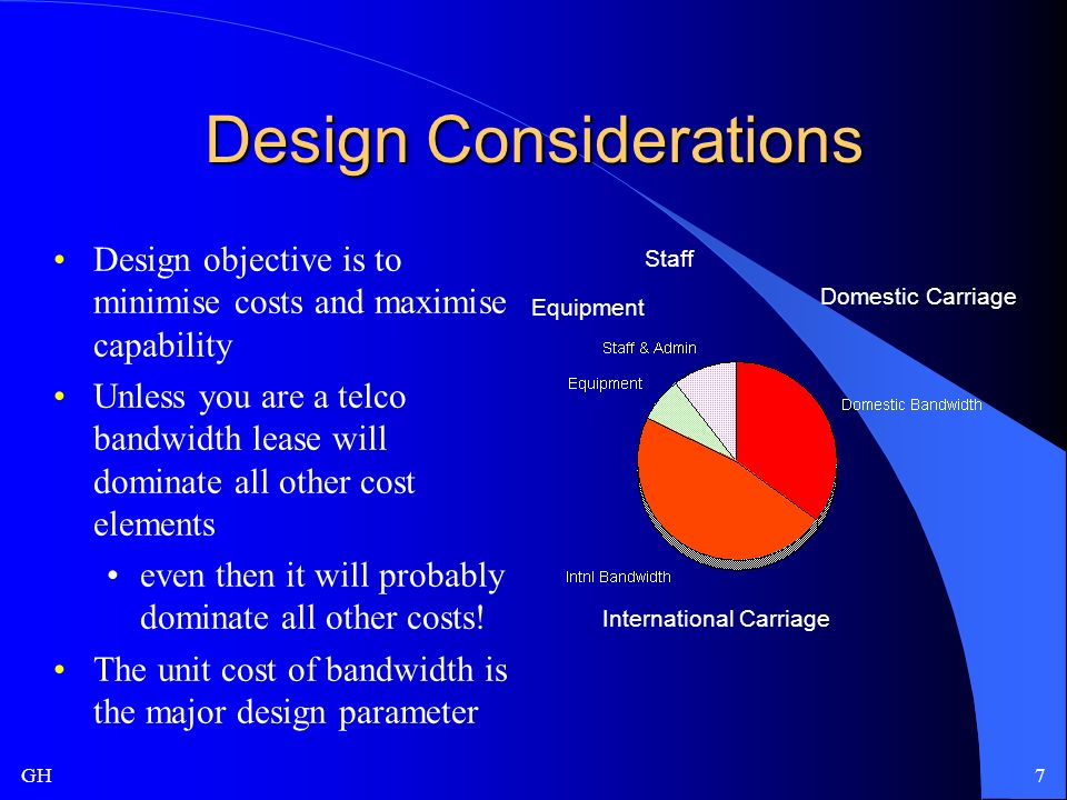 GH7 Design Considerations Design objective is to minimise costs and maximise capability Unless you are a telco bandwidth lease will dominate all other cost elements even then it will probably dominate all other costs.