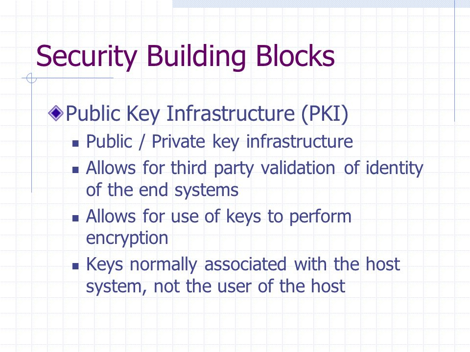 Security Building Blocks Public Key Infrastructure (PKI) Public / Private key infrastructure Allows for third party validation of identity of the end systems Allows for use of keys to perform encryption Keys normally associated with the host system, not the user of the host