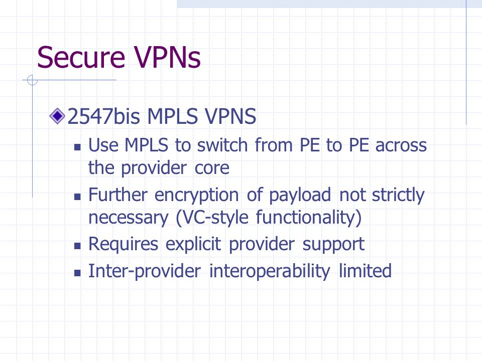 Secure VPNs 2547bis MPLS VPNS Use MPLS to switch from PE to PE across the provider core Further encryption of payload not strictly necessary (VC-style functionality) Requires explicit provider support Inter-provider interoperability limited