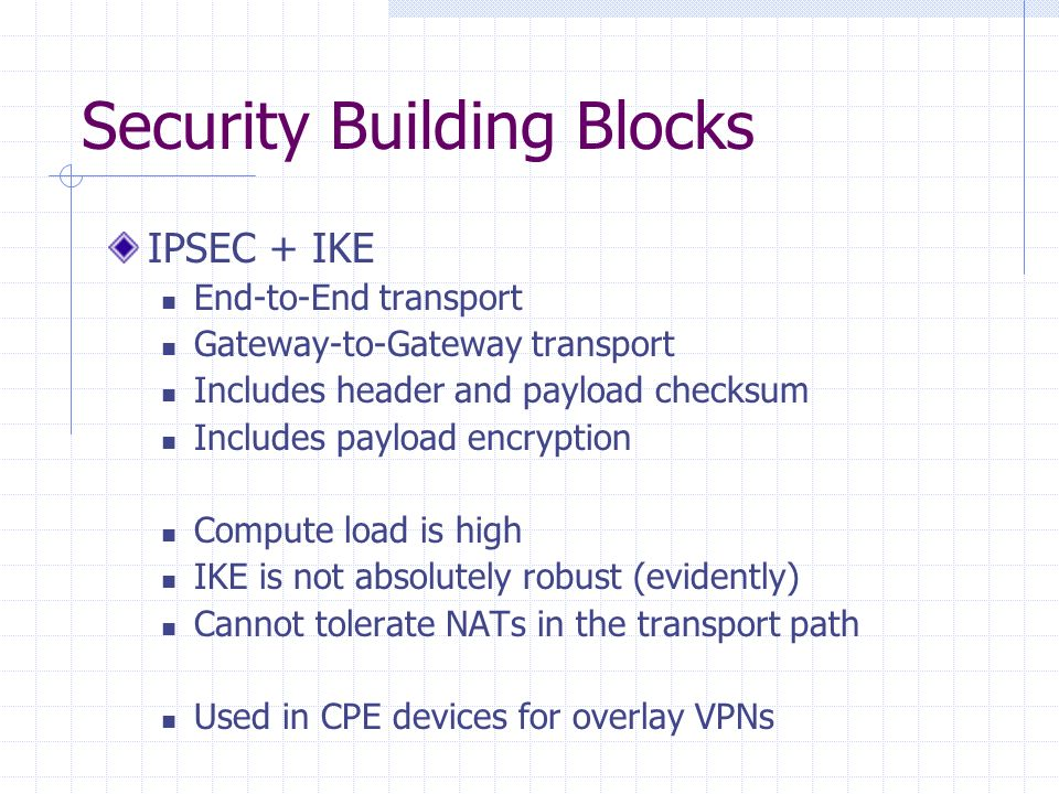 Security Building Blocks IPSEC + IKE End-to-End transport Gateway-to-Gateway transport Includes header and payload checksum Includes payload encryption Compute load is high IKE is not absolutely robust (evidently) Cannot tolerate NATs in the transport path Used in CPE devices for overlay VPNs