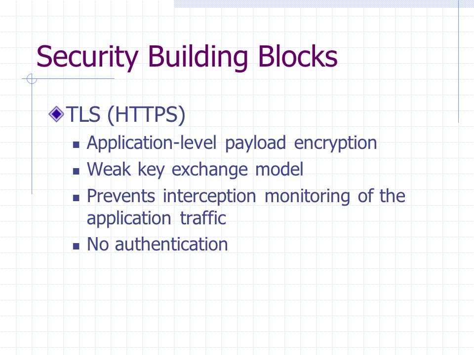 Security Building Blocks TLS (HTTPS) Application-level payload encryption Weak key exchange model Prevents interception monitoring of the application traffic No authentication