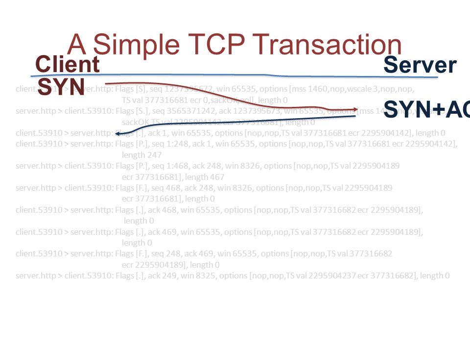 client.53910 > server.http: Flags [S], seq 1237395672, win 65535, options [mss 1460,nop,wscale 3,nop,nop, TS val 377316681 ecr 0,sackOK,eol], length 0 server.http > client.53910: Flags [S.], seq 3565371242, ack 1237395673, win 65535, options [mss 1460,nop,wscale 3, sackOK,TS val 2295904142 ecr 377316681], length 0 client.53910 > server.http: Flags [.], ack 1, win 65535, options [nop,nop,TS val 377316681 ecr 2295904142], length 0 client.53910 > server.http: Flags [P.], seq 1:248, ack 1, win 65535, options [nop,nop,TS val 377316681 ecr 2295904142], length 247 server.http > client.53910: Flags [P.], seq 1:468, ack 248, win 8326, options [nop,nop,TS val 2295904189 ecr 377316681], length 467 server.http > client.53910: Flags [F.], seq 468, ack 248, win 8326, options [nop,nop,TS val 2295904189 ecr 377316681], length 0 client.53910 > server.http: Flags [.], ack 468, win 65535, options [nop,nop,TS val 377316682 ecr 2295904189], length 0 client.53910 > server.http: Flags [.], ack 469, win 65535, options [nop,nop,TS val 377316682 ecr 2295904189], length 0 client.53910 > server.http: Flags [F.], seq 248, ack 469, win 65535, options [nop,nop,TS val 377316682 ecr 2295904189], length 0 server.http > client.53910: Flags [.], ack 249, win 8325, options [nop,nop,TS val 2295904237 ecr 377316682], length 0 A Simple TCP Transaction SYN SYN+ACK Client Server