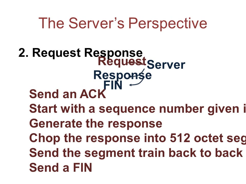 The Servers Perspective Server Request Response FIN 2. Request Response Send an ACK Start with a sequence number given in the Request ACK Generate the