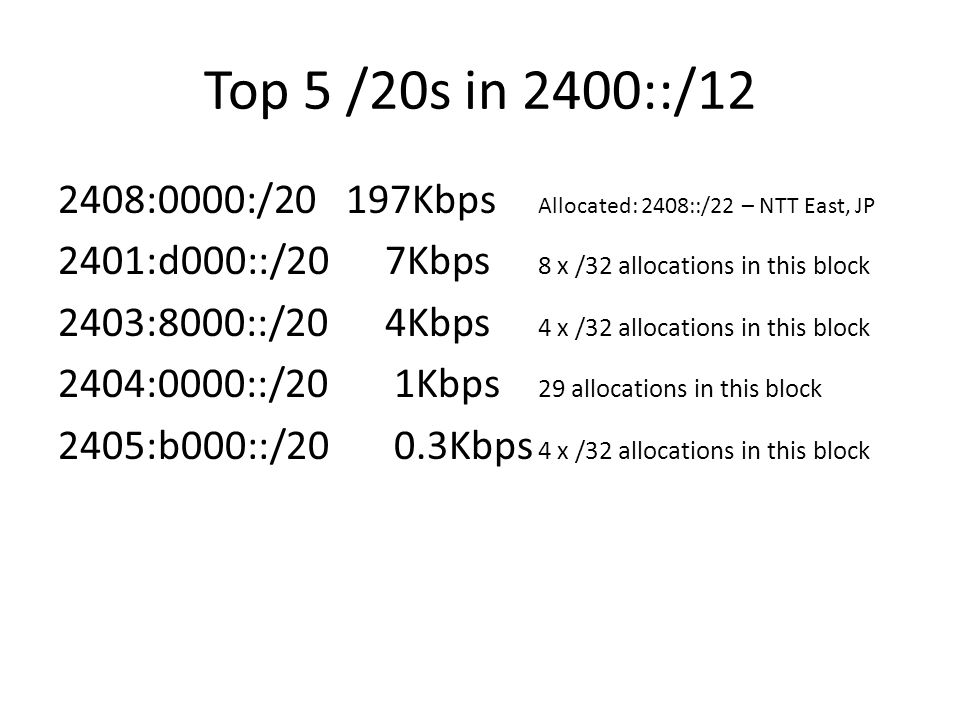 Top 5 /20s in 2400::/12 2408:0000:/20197Kbps Allocated: 2408::/22 – NTT East, JP 2401:d000::/20 7Kbps 8 x /32 allocations in this block 2403:8000::/20 4Kbps 4 x /32 allocations in this block 2404:0000::/20 1Kbps 29 allocations in this block 2405:b000::/20 0.3Kbps 4 x /32 allocations in this block