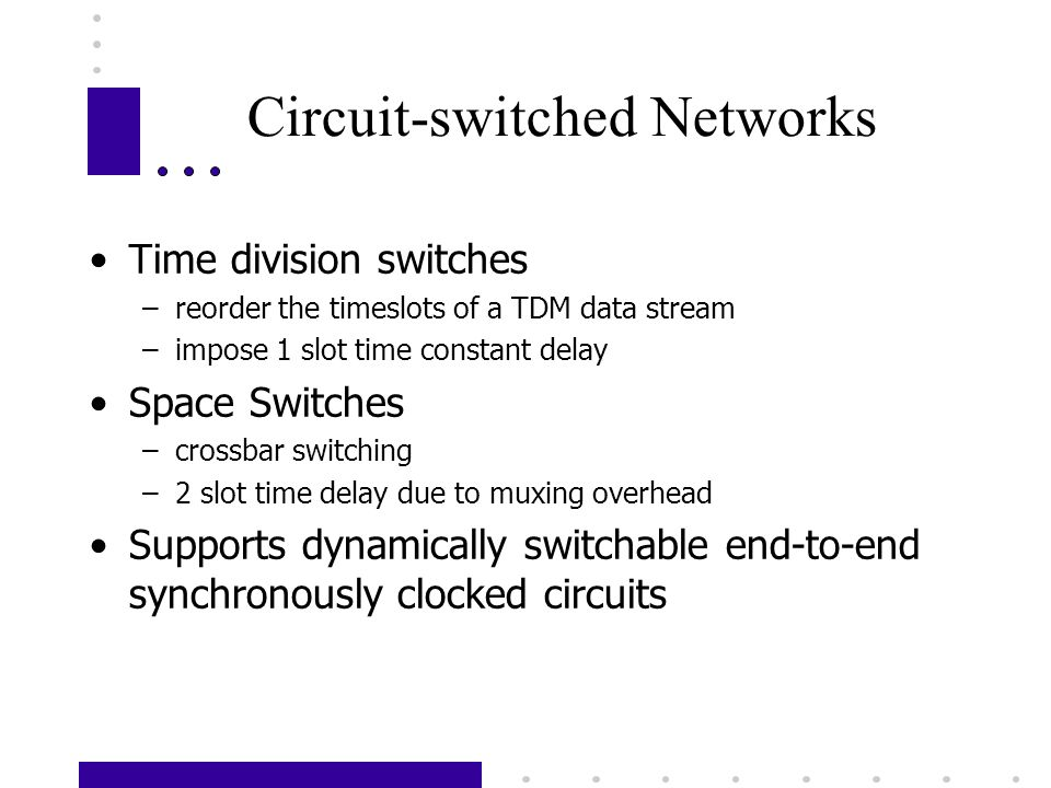 Circuit-switched Networks Time division switches –reorder the timeslots of a TDM data stream –impose 1 slot time constant delay Space Switches –crossb