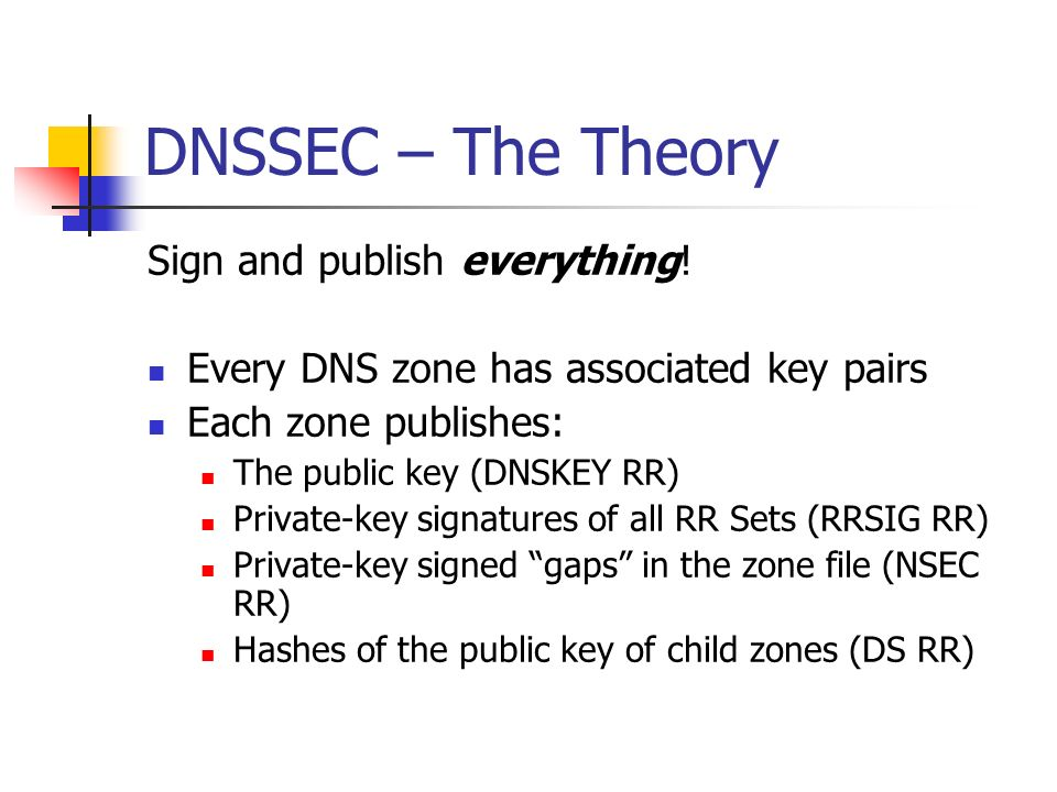 DNSSEC – The Theory Sign and publish everything.