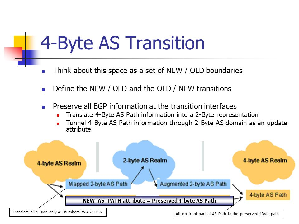 4-Byte AS Transition Think about this space as a set of NEW / OLD boundaries Define the NEW / OLD and the OLD / NEW transitions Preserve all BGP information at the transition interfaces Translate 4-Byte AS Path information into a 2-Byte representation Tunnel 4-Byte AS Path information through 2-Byte AS domain as an update attribute NEW_AS_PATH attribute = Preserved 4-byte AS Path Translate all 4-Byte-only AS numbers to AS23456 Attach front part of AS Path to the preserved 4Byte path