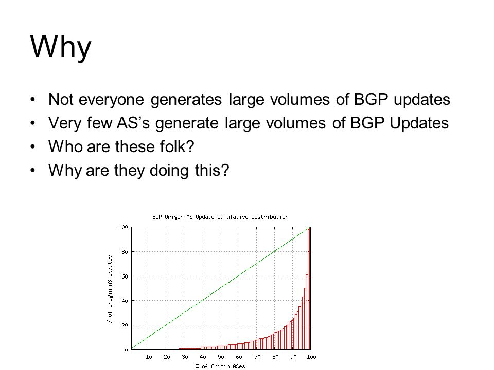 Why Not everyone generates large volumes of BGP updates Very few ASs generate large volumes of BGP Updates Who are these folk? Why are they doing this