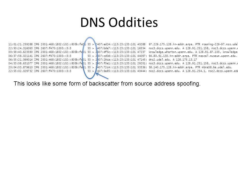 DNS Oddities 11:01:21.259288 IP6 2001:468:1802:102::805b:fe01 53 > 2407:ed24::113:23:133:101 40288 97.229.175.128.in-addr.arpa. PTR roaming-229-97.nss