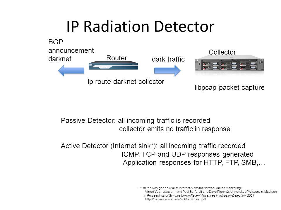 IP Radiation Detector ip route darknet collector BGP announcement darknet Router Collector libpcap packet capture dark traffic Passive Detector: all i